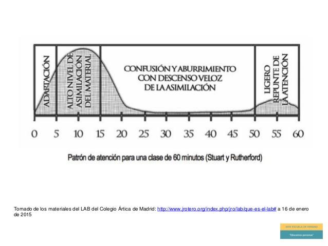 pedagoga-e-innovacin-27-638